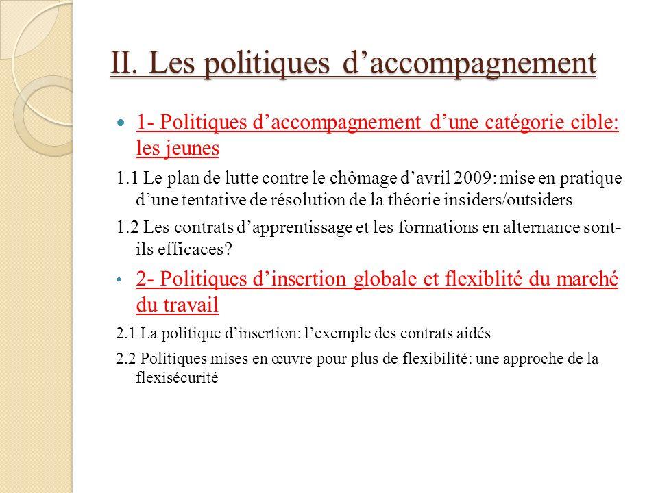 II. Les politiques daccompagnement 1- Politiques daccompagnement dune catégorie cible: les jeunes 1.1 Le plan de lutte contre le chômage davril 2009: