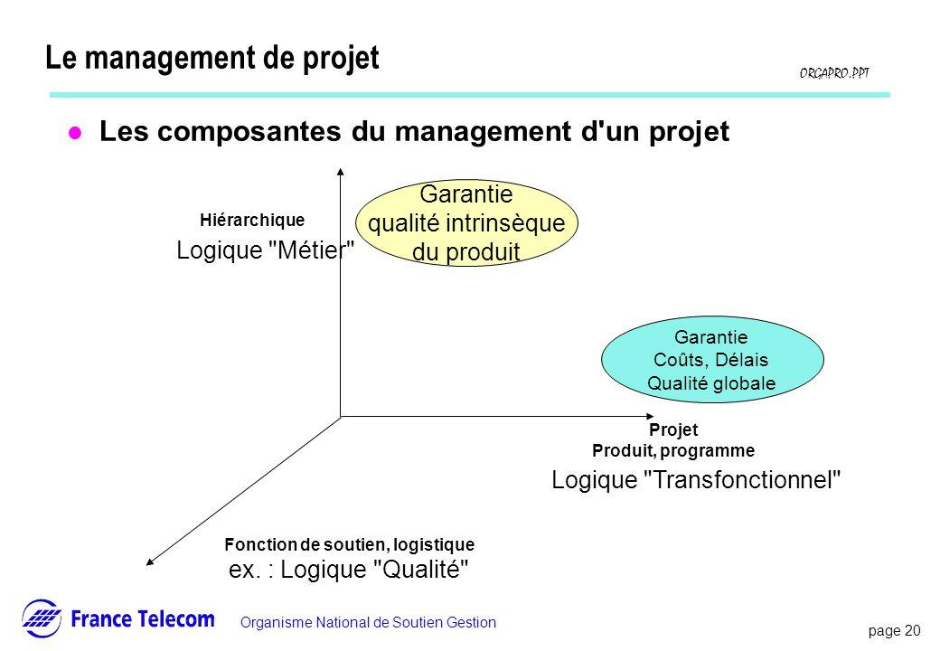page 20 Information interne Organisme National de Soutien Gestion ORGAPRO.PPT Le management de projet l Les composantes du management d'un projet Proj