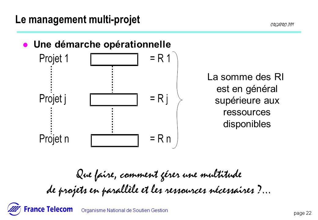 page 22 Information interne Organisme National de Soutien Gestion ORGAPRO.PPT Le management multi-projet La somme des RI est en général supérieure aux