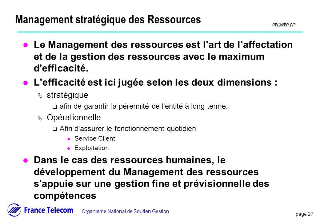 page 27 Information interne Organisme National de Soutien Gestion ORGAPRO.PPT Management stratégique des Ressources l Le Management des ressources est
