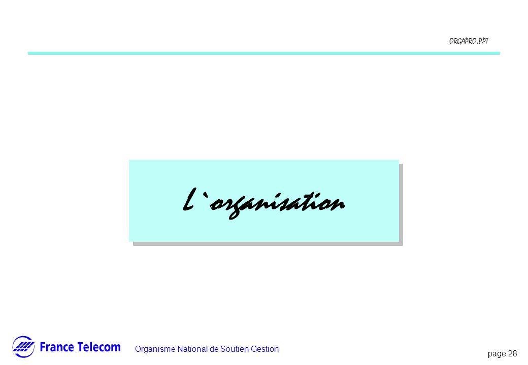 page 28 Information interne Organisme National de Soutien Gestion ORGAPRO.PPT L`organisation