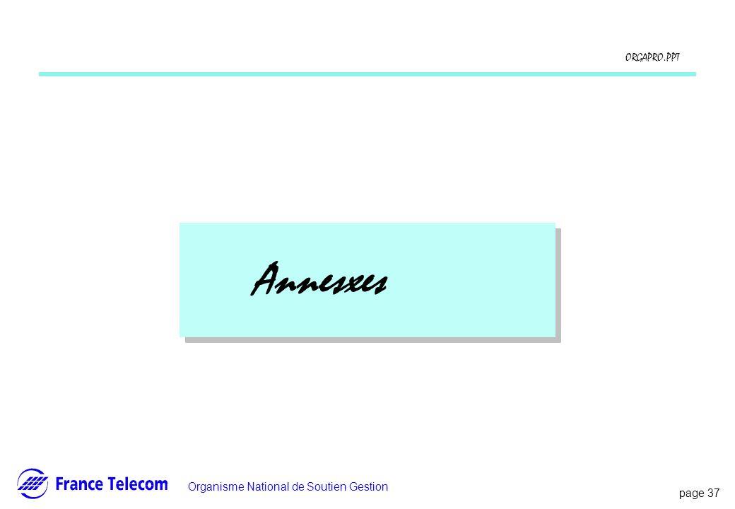 page 37 Information interne Organisme National de Soutien Gestion ORGAPRO.PPT Annesxes