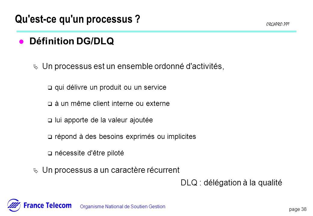 page 38 Information interne Organisme National de Soutien Gestion ORGAPRO.PPT Qu'est-ce qu'un processus ? l Définition DG/DLQ Un processus est un ense