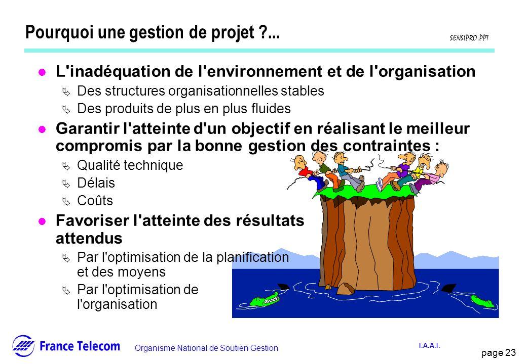 page 23 Information interne Organisme National de Soutien Gestion SENSIPRO.PPT I.A.A.I. Pourquoi une gestion de projet ?... l L'inadéquation de l'envi