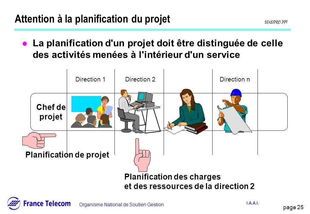 page 25 Information interne Organisme National de Soutien Gestion SENSIPRO.PPT I.A.A.I. Attention à la planification du projet l La planification d'un