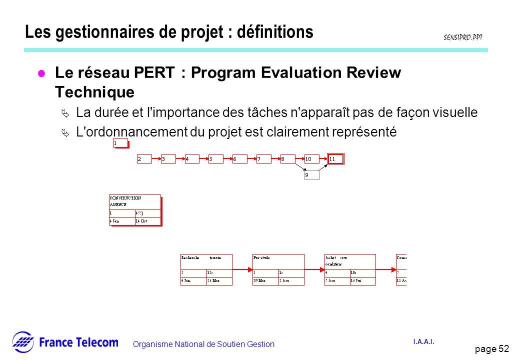page 52 Information interne Organisme National de Soutien Gestion SENSIPRO.PPT I.A.A.I. Les gestionnaires de projet : définitions l Le réseau PERT : P