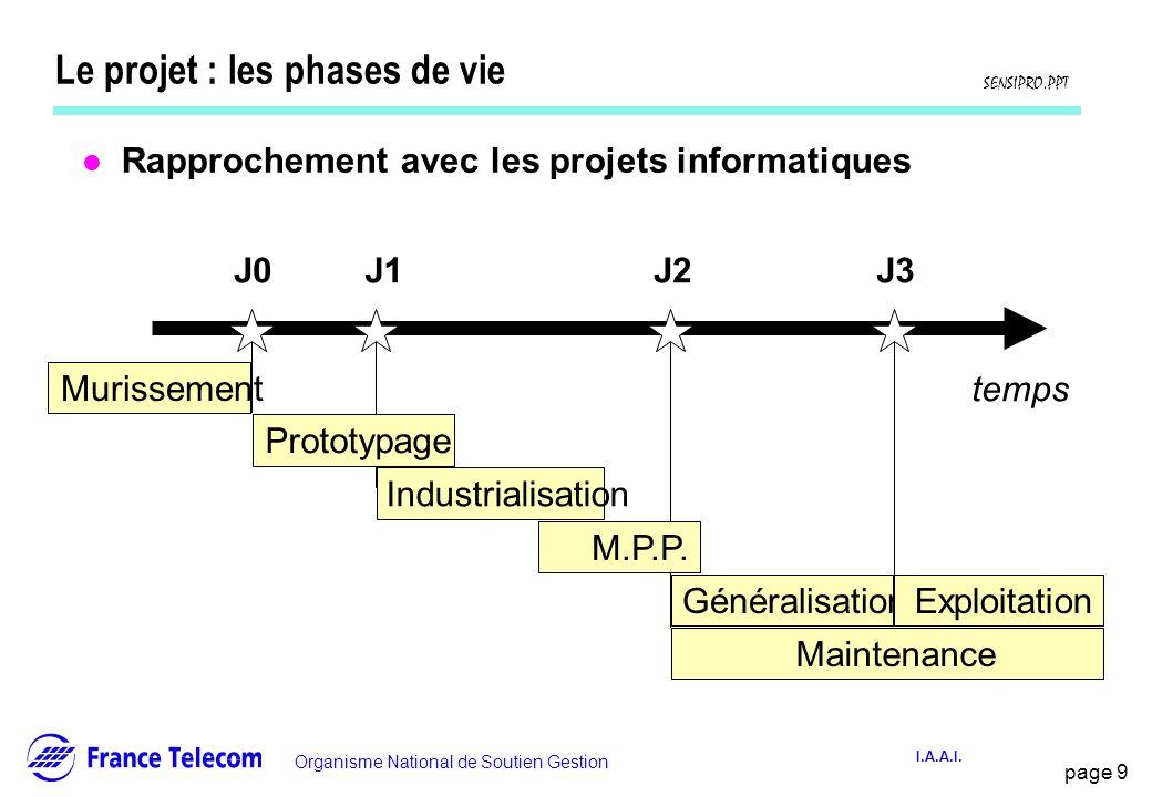 page 9 Information interne Organisme National de Soutien Gestion SENSIPRO.PPT I.A.A.I. Le projet : les phases de vie l Rapprochement avec les projets