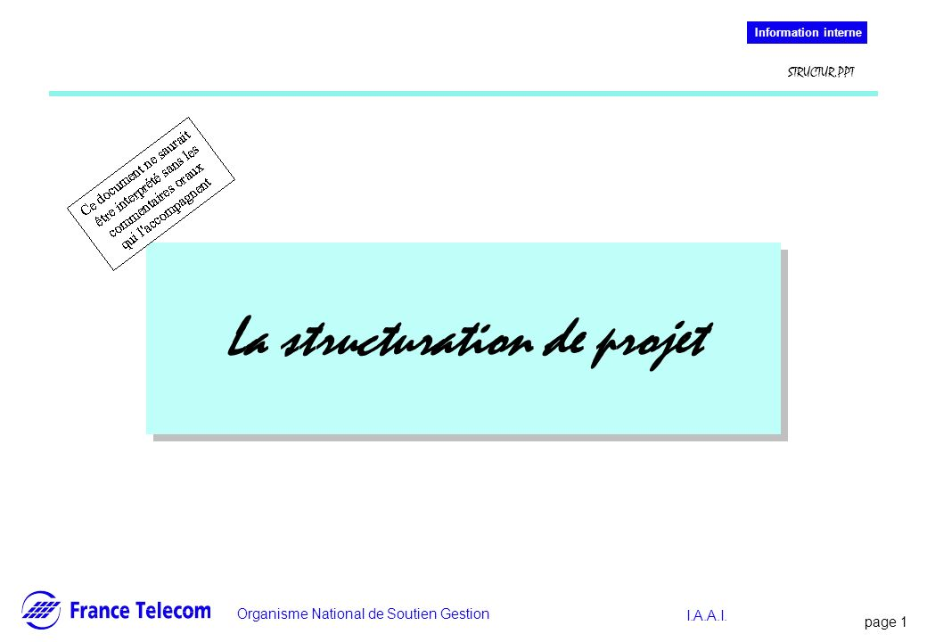 page 2 Information interne Organisme National de Soutien Gestion Information interne STRUCTUR.PPT I.A.A.I.