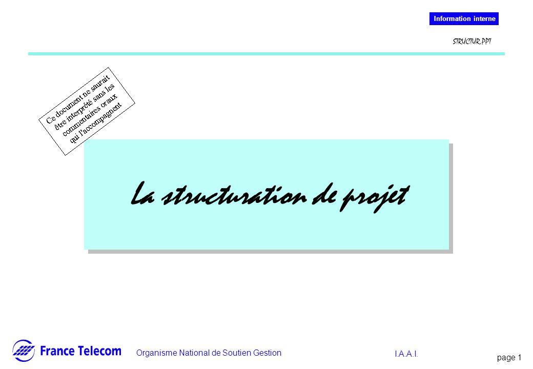 page 1 Information interne Organisme National de Soutien Gestion Information interne STRUCTUR.PPT I.A.A.I. La structuration de projet