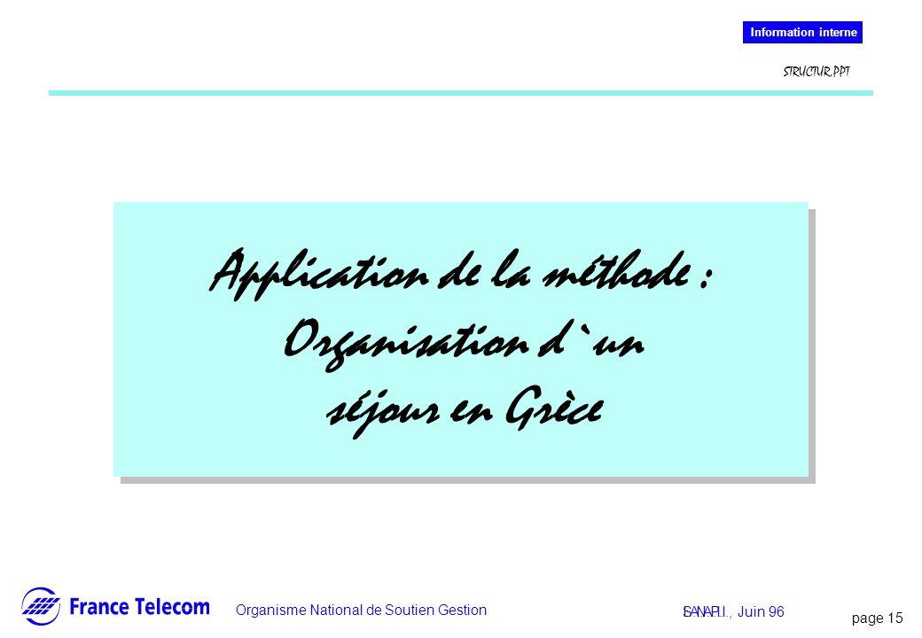 page 15 Information interne Organisme National de Soutien Gestion Information interne STRUCTUR.PPT I.A.A.I. Application de la méthode : Organisation d
