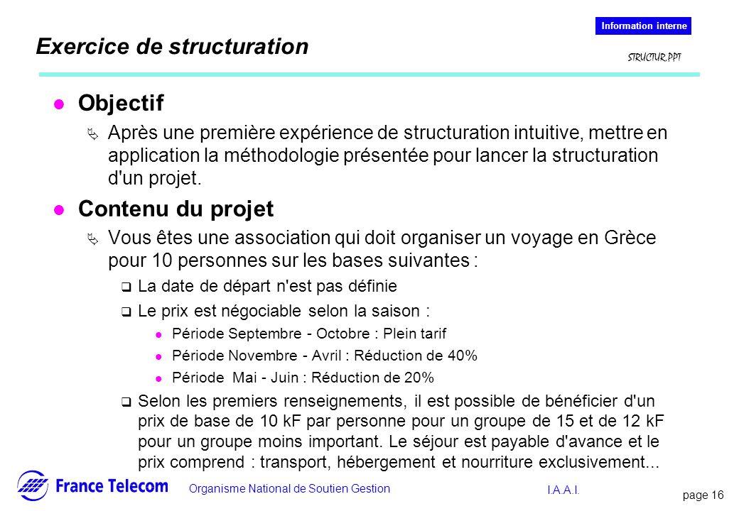 page 16 Information interne Organisme National de Soutien Gestion Information interne STRUCTUR.PPT I.A.A.I. Exercice de structuration l Objectif Après