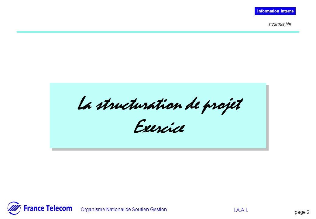 page 2 Information interne Organisme National de Soutien Gestion Information interne STRUCTUR.PPT I.A.A.I. La structuration de projet Exercice