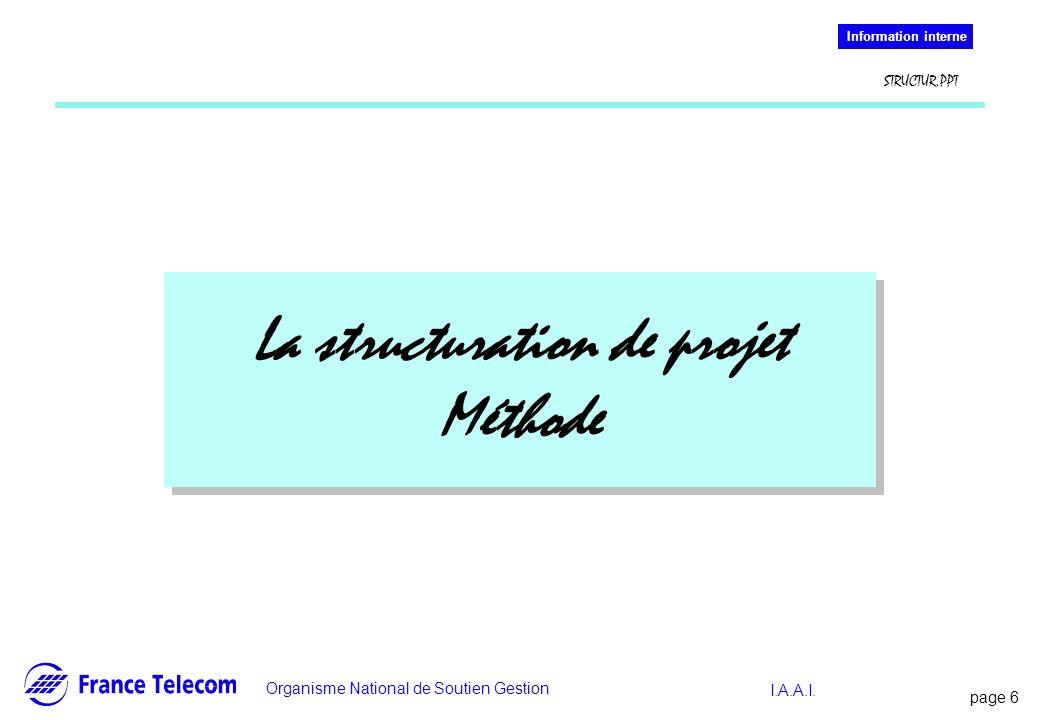 page 6 Information interne Organisme National de Soutien Gestion Information interne STRUCTUR.PPT I.A.A.I. La structuration de projet Méthode