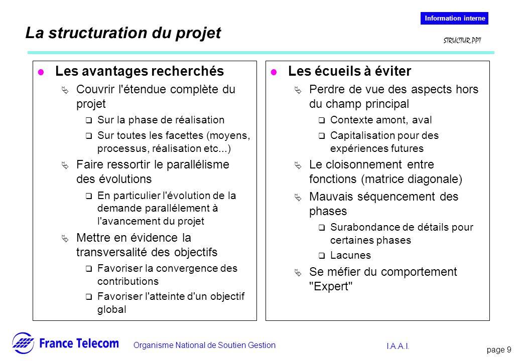 page 9 Information interne Organisme National de Soutien Gestion Information interne STRUCTUR.PPT I.A.A.I. La structuration du projet l Les avantages