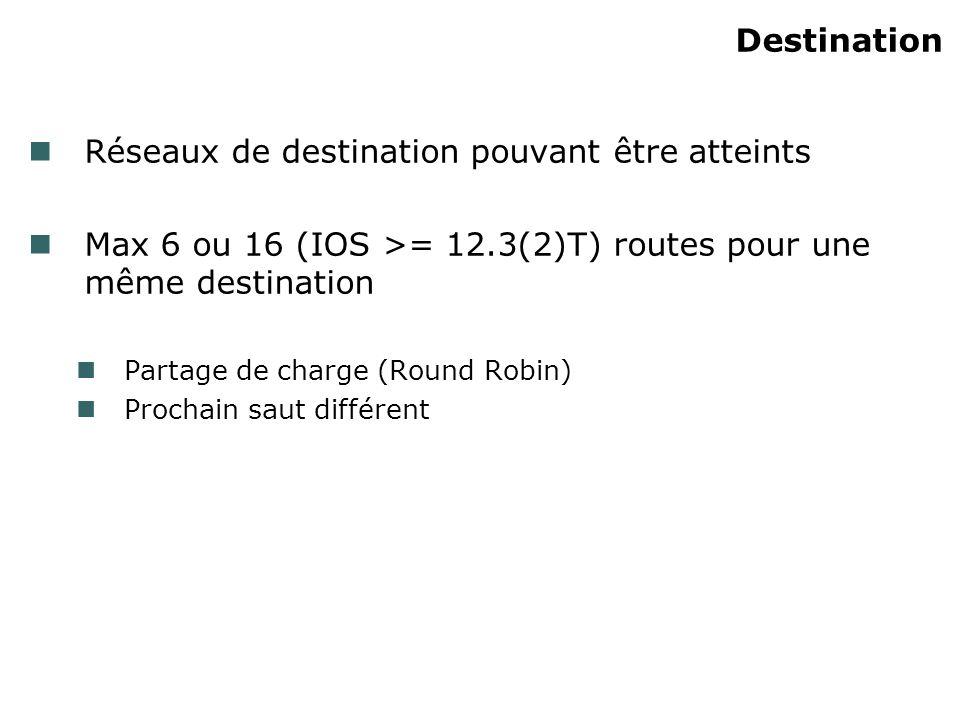 Destination Réseaux de destination pouvant être atteints Max 6 ou 16 (IOS >= 12.3(2)T) routes pour une même destination Partage de charge (Round Robin) Prochain saut différent