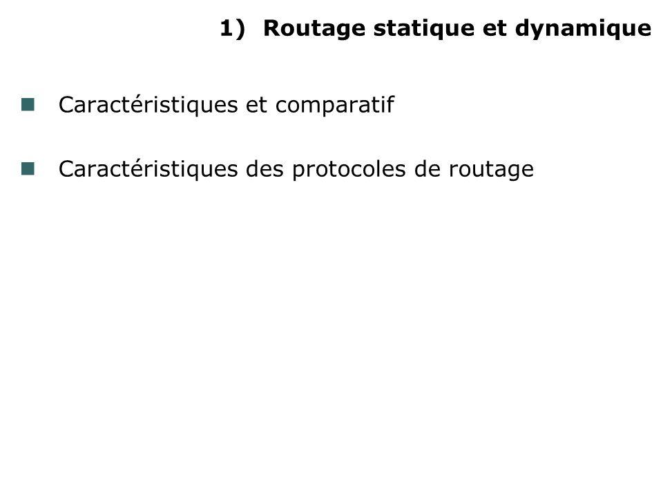 1)Routage statique et dynamique Caractéristiques et comparatif Caractéristiques des protocoles de routage