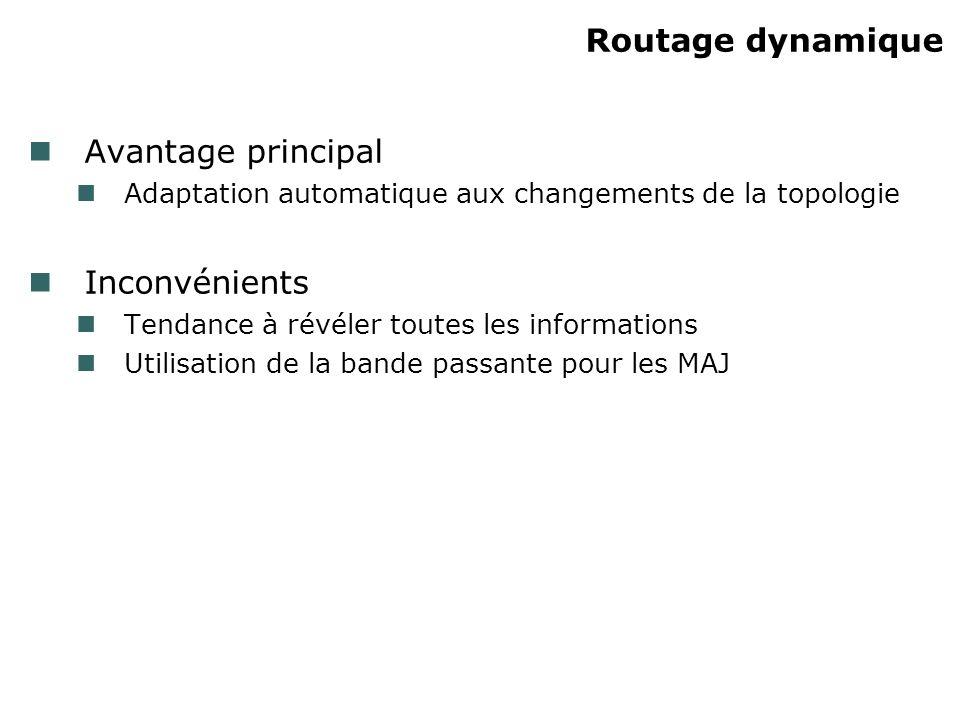 Routage dynamique Avantage principal Adaptation automatique aux changements de la topologie Inconvénients Tendance à révéler toutes les informations Utilisation de la bande passante pour les MAJ