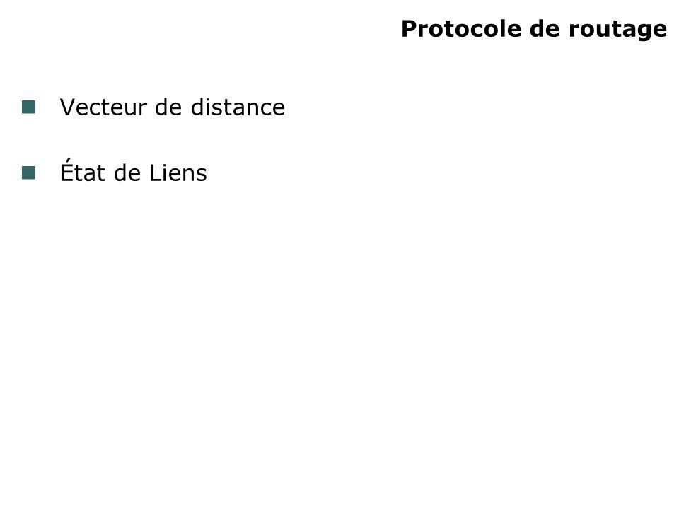 Protocole de routage Vecteur de distance État de Liens