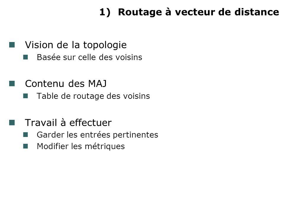 1)Routage à vecteur de distance Vision de la topologie Basée sur celle des voisins Contenu des MAJ Table de routage des voisins Travail à effectuer Garder les entrées pertinentes Modifier les métriques