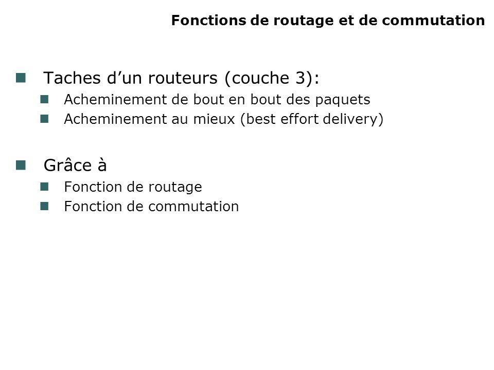 Fonctions de routage et de commutation Taches dun routeurs (couche 3): Acheminement de bout en bout des paquets Acheminement au mieux (best effort delivery) Grâce à Fonction de routage Fonction de commutation