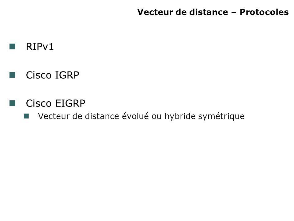 Vecteur de distance – Protocoles RIPv1 Cisco IGRP Cisco EIGRP Vecteur de distance évolué ou hybride symétrique