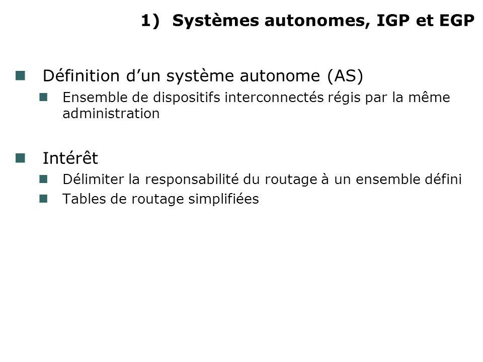 1)Systèmes autonomes, IGP et EGP Définition dun système autonome (AS) Ensemble de dispositifs interconnectés régis par la même administration Intérêt Délimiter la responsabilité du routage à un ensemble défini Tables de routage simplifiées