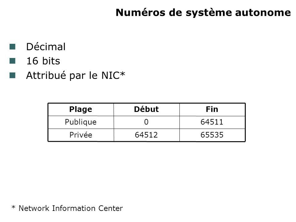 Numéros de système autonome Décimal 16 bits Attribué par le NIC* * Network Information Center 6553564512Privée 645110Publique FinDébutPlage