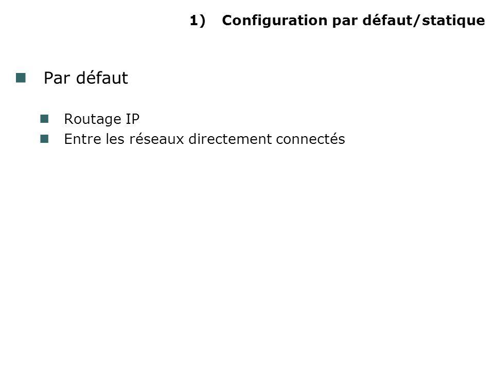 1)Configuration par défaut/statique Par défaut Routage IP Entre les réseaux directement connectés