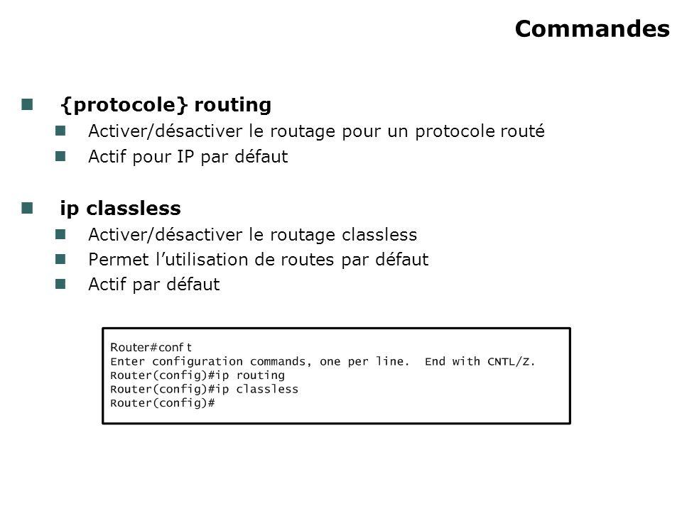 Commandes {protocole} routing Activer/désactiver le routage pour un protocole routé Actif pour IP par défaut ip classless Activer/désactiver le routage classless Permet lutilisation de routes par défaut Actif par défaut