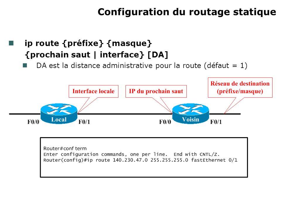 Configuration du routage statique ip route {préfixe} {masque} {prochain saut | interface} [DA] DA est la distance administrative pour la route (défaut = 1)