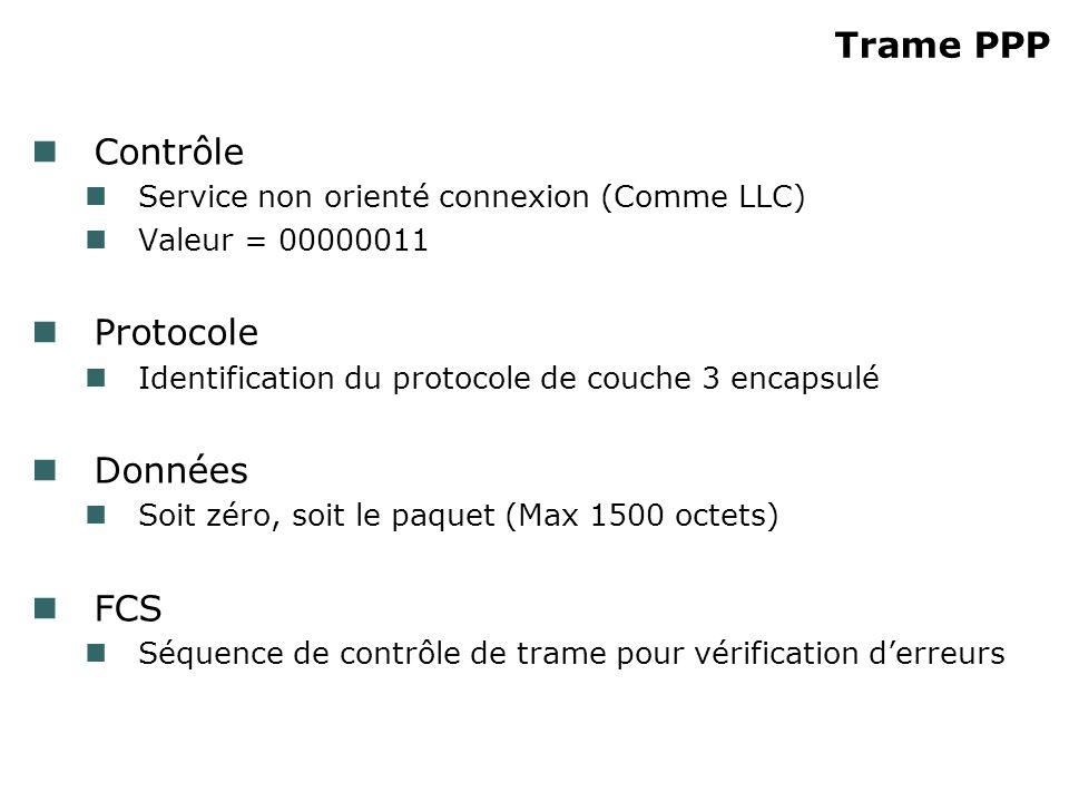 Trame PPP Contrôle Service non orienté connexion (Comme LLC) Valeur = 00000011 Protocole Identification du protocole de couche 3 encapsulé Données Soi