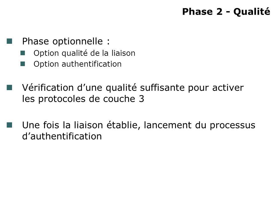 Phase 2 - Qualité Phase optionnelle : Option qualité de la liaison Option authentification Vérification dune qualité suffisante pour activer les proto