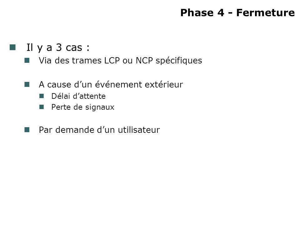 Phase 4 - Fermeture Il y a 3 cas : Via des trames LCP ou NCP spécifiques A cause dun événement extérieur Délai dattente Perte de signaux Par demande d