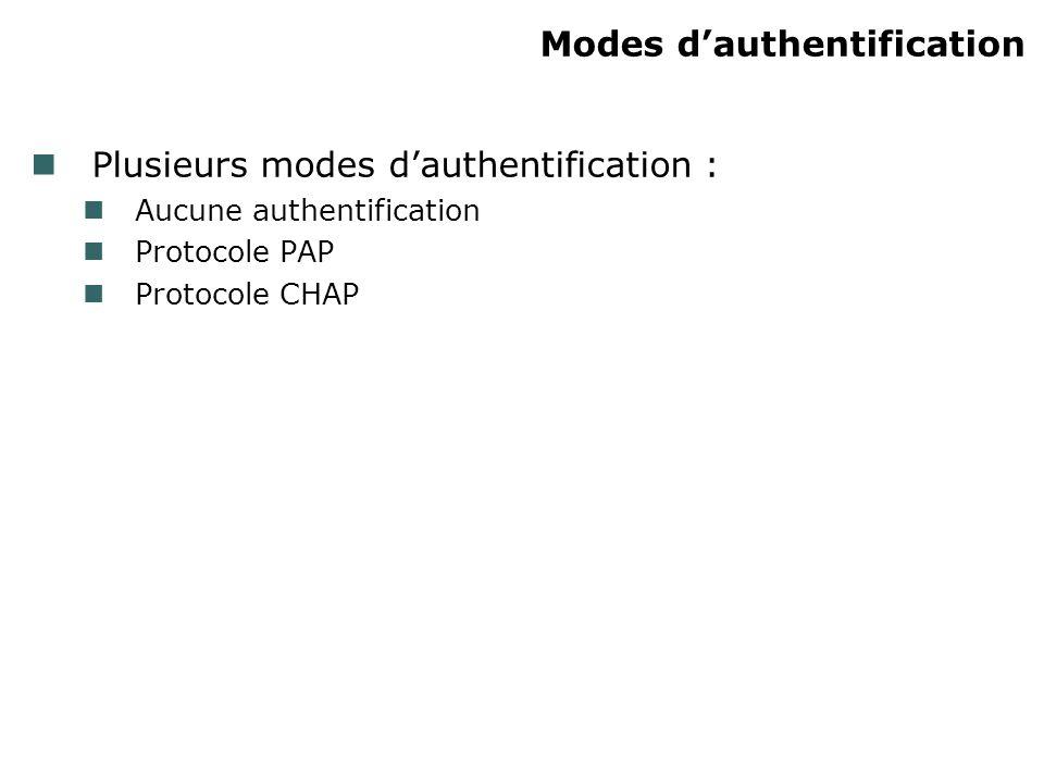 Modes dauthentification Plusieurs modes dauthentification : Aucune authentification Protocole PAP Protocole CHAP