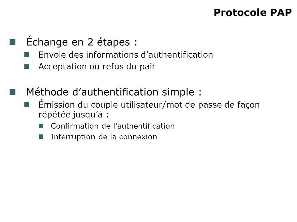 Échange en 2 étapes : Envoie des informations dauthentification Acceptation ou refus du pair Méthode dauthentification simple : Émission du couple uti