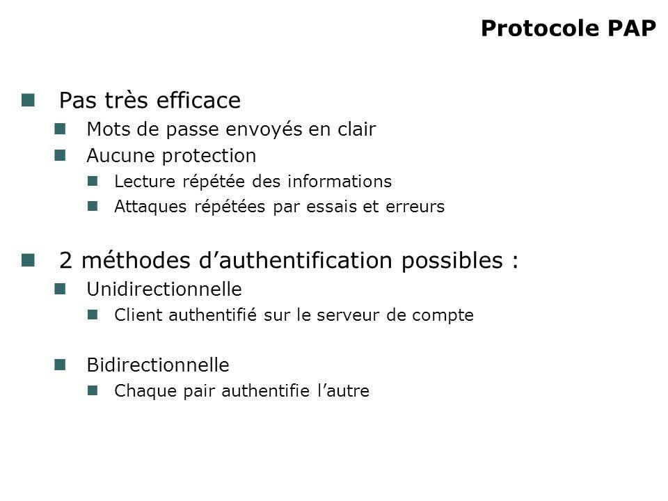 Protocole PAP Pas très efficace Mots de passe envoyés en clair Aucune protection Lecture répétée des informations Attaques répétées par essais et erre