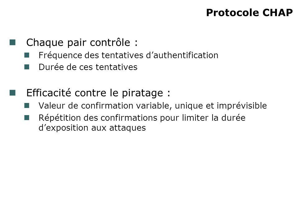 Protocole CHAP Chaque pair contrôle : Fréquence des tentatives dauthentification Durée de ces tentatives Efficacité contre le piratage : Valeur de con