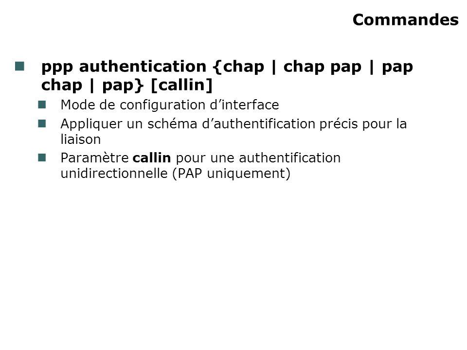 Commandes ppp authentication {chap | chap pap | pap chap | pap} [callin] Mode de configuration dinterface Appliquer un schéma dauthentification précis