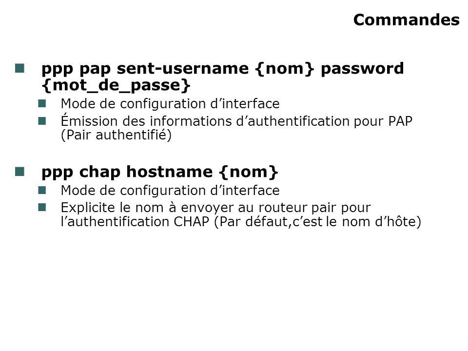 Commandes ppp pap sent-username {nom} password {mot_de_passe} Mode de configuration dinterface Émission des informations dauthentification pour PAP (P