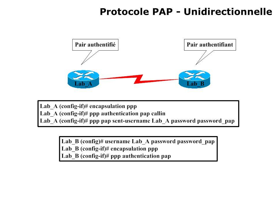 Protocole PAP - Unidirectionnelle