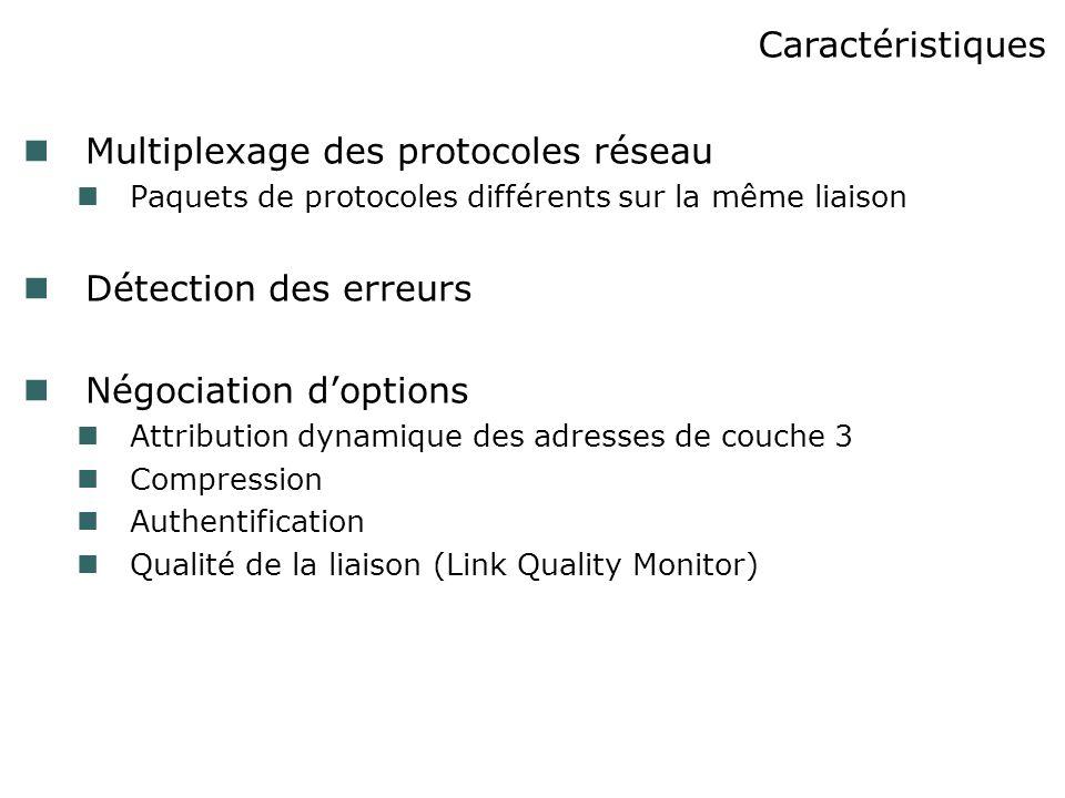 Multiplexage des protocoles réseau Paquets de protocoles différents sur la même liaison Détection des erreurs Négociation doptions Attribution dynamiq
