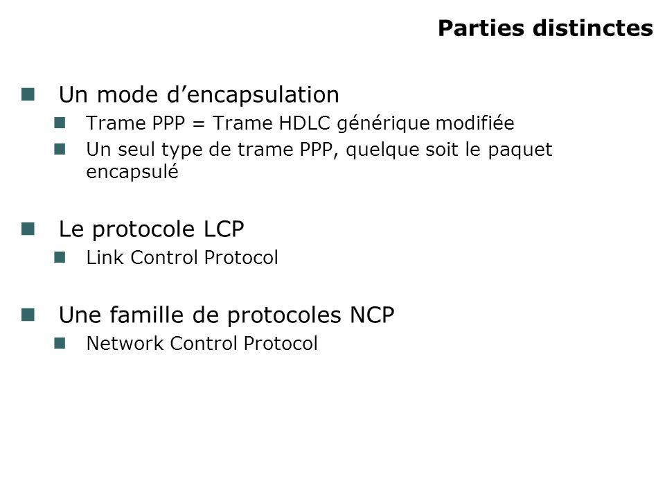 Un mode dencapsulation Trame PPP = Trame HDLC générique modifiée Un seul type de trame PPP, quelque soit le paquet encapsulé Le protocole LCP Link Con