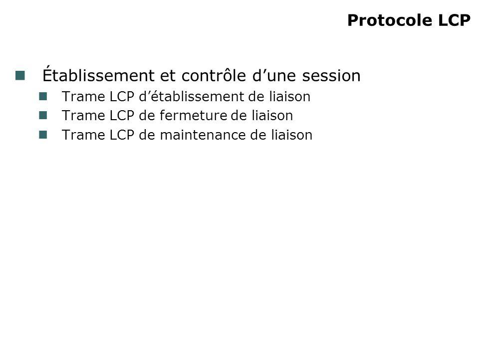 Protocole LCP Établissement et contrôle dune session Trame LCP détablissement de liaison Trame LCP de fermeture de liaison Trame LCP de maintenance de
