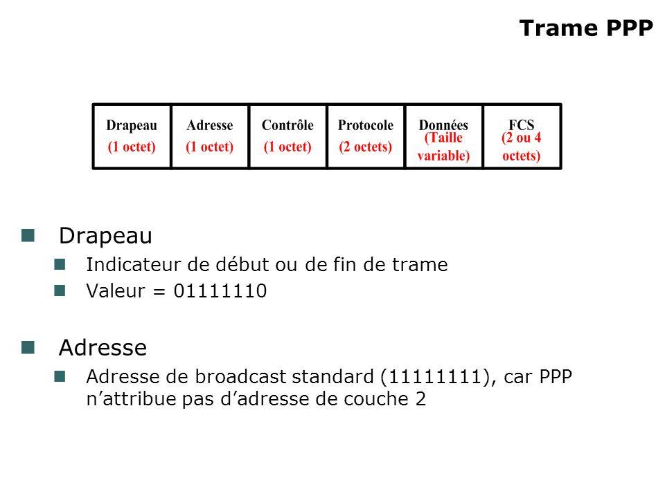 Trame PPP Drapeau Indicateur de début ou de fin de trame Valeur = 01111110 Adresse Adresse de broadcast standard (11111111), car PPP nattribue pas dad