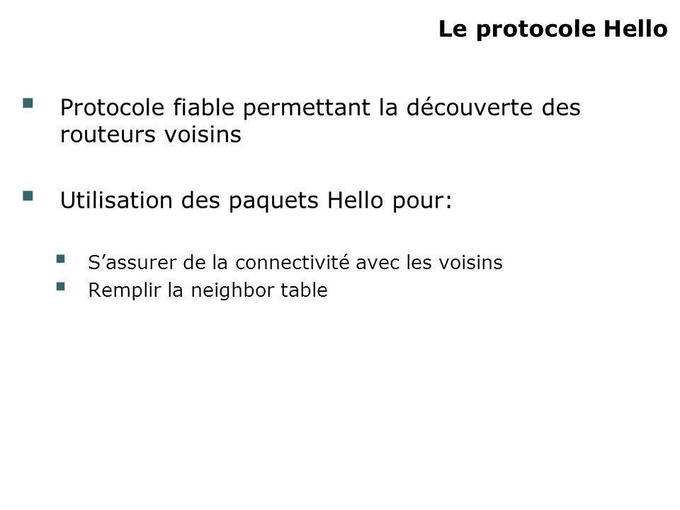 Le protocole Hello Protocole fiable permettant la découverte des routeurs voisins Utilisation des paquets Hello pour: Sassurer de la connectivité avec