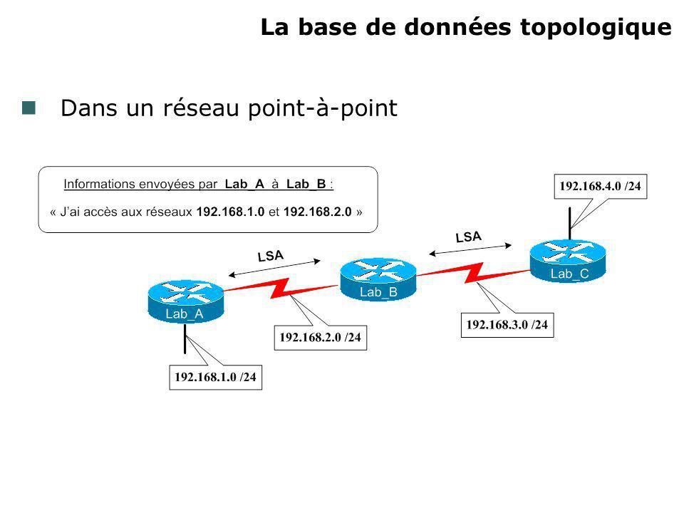 La base de données topologique Dans un réseau point-à-point