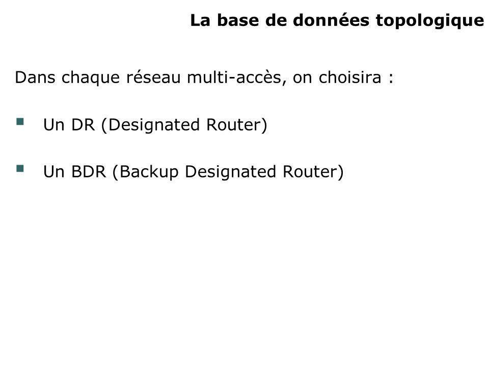 La base de données topologique Dans chaque réseau multi-accès, on choisira : Un DR (Designated Router) Un BDR (Backup Designated Router)