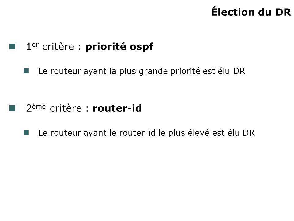 Élection du DR 1 er critère : priorité ospf Le routeur ayant la plus grande priorité est élu DR 2 ème critère : router-id Le routeur ayant le router-i