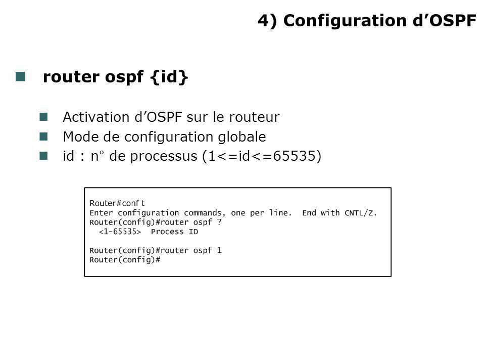 4) Configuration dOSPF router ospf {id} Activation dOSPF sur le routeur Mode de configuration globale id : n° de processus (1<=id<=65535)