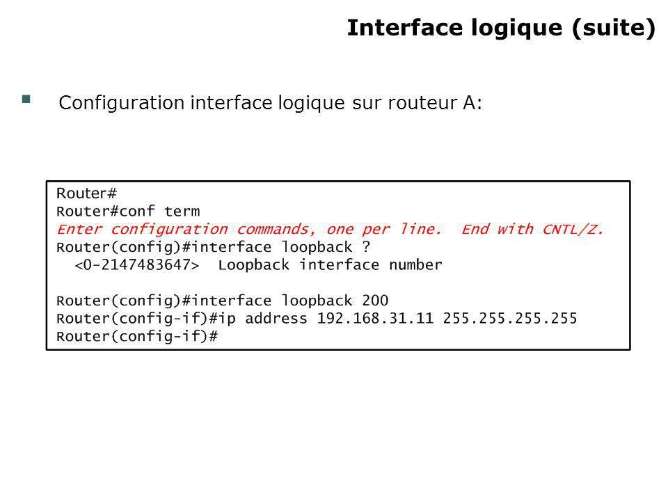 Interface logique (suite) Configuration interface logique sur routeur A: